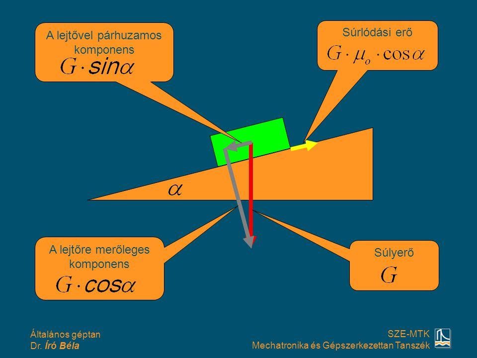 A lejtővel párhuzamos komponens Súrlódási erő