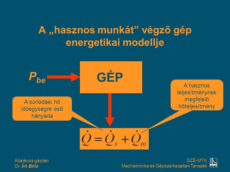 """A """"hasznos munkát végző gép energetikai modellje"""