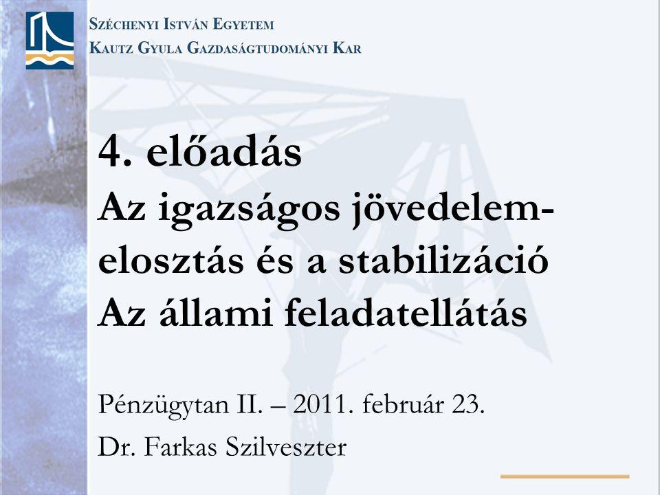 Pénzügytan II. – 2011. február 23. Dr. Farkas Szilveszter