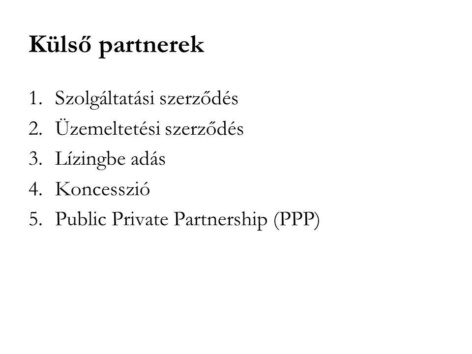 Külső partnerek Szolgáltatási szerződés Üzemeltetési szerződés