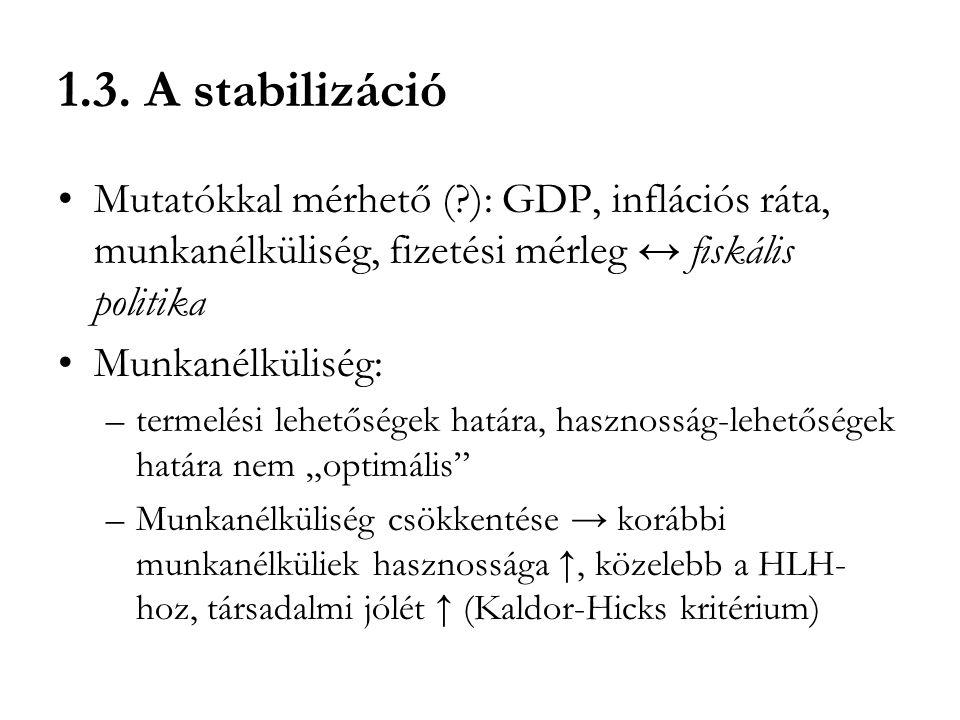 1.3. A stabilizáció Mutatókkal mérhető ( ): GDP, inflációs ráta, munkanélküliség, fizetési mérleg ↔ fiskális politika.