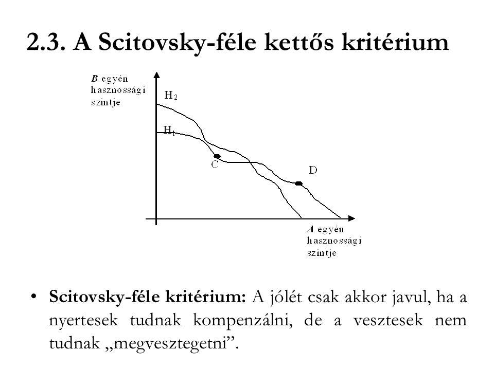 2.3. A Scitovsky-féle kettős kritérium