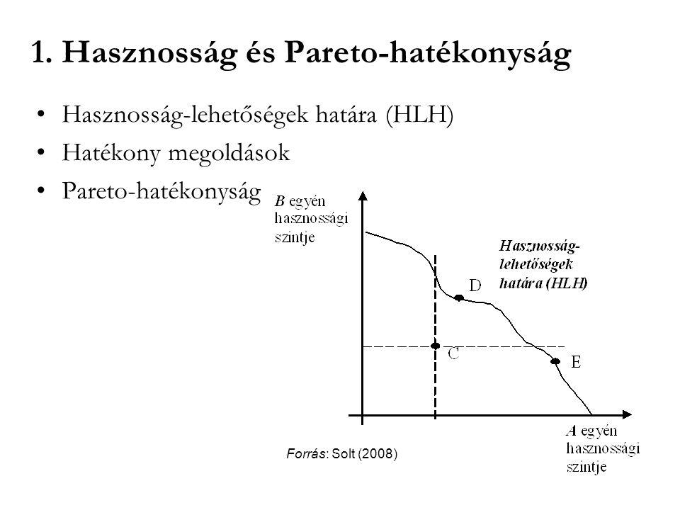 1. Hasznosság és Pareto-hatékonyság