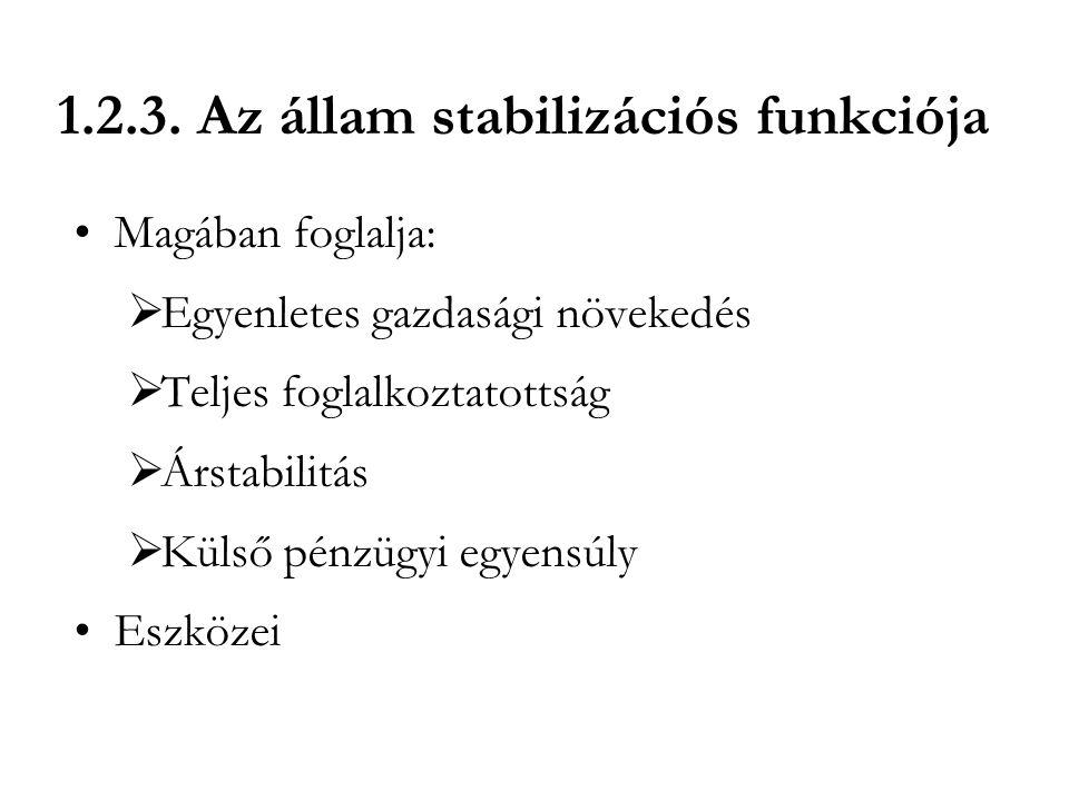 1.2.3. Az állam stabilizációs funkciója