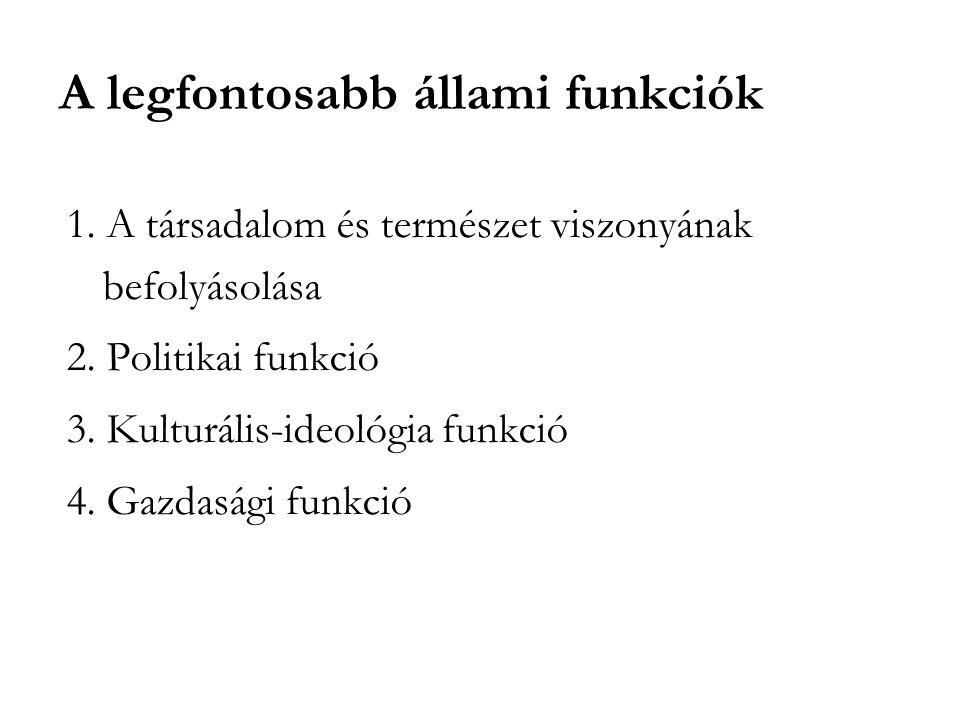 A legfontosabb állami funkciók