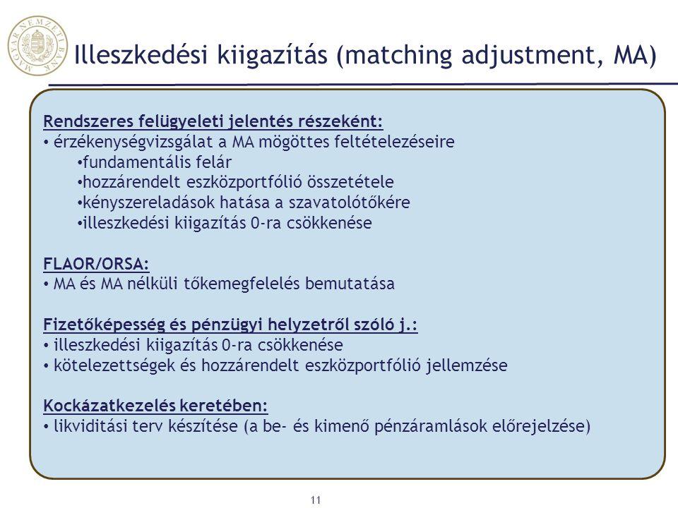 Illeszkedési kiigazítás (matching adjustment, MA)