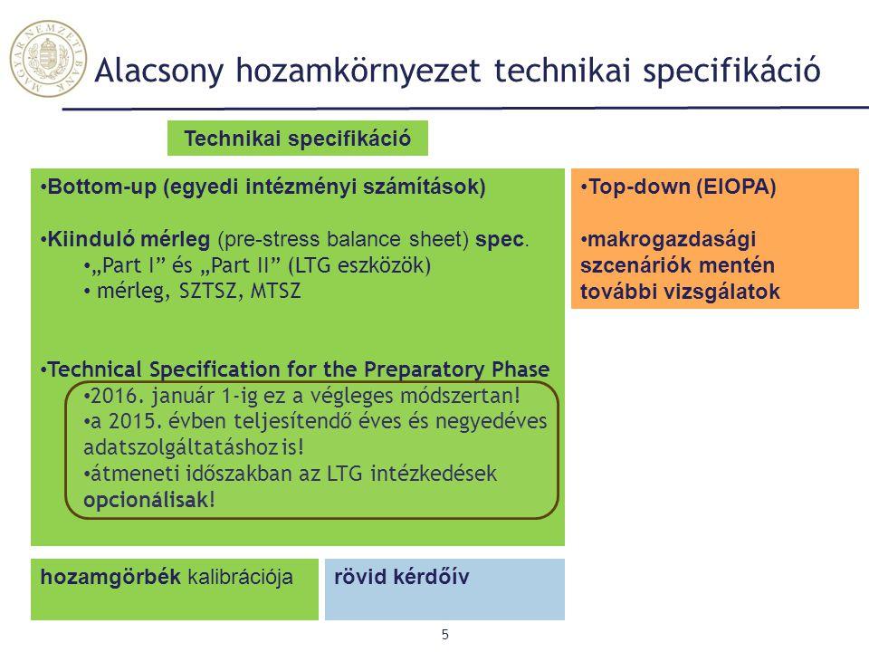 Alacsony hozamkörnyezet technikai specifikáció