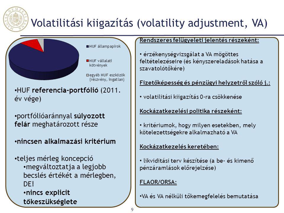 Volatilitási kiigazítás (volatility adjustment, VA)