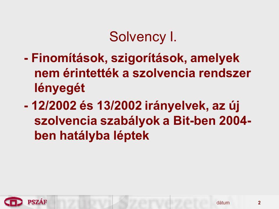 Solvency I. - Finomítások, szigorítások, amelyek nem érintették a szolvencia rendszer lényegét.