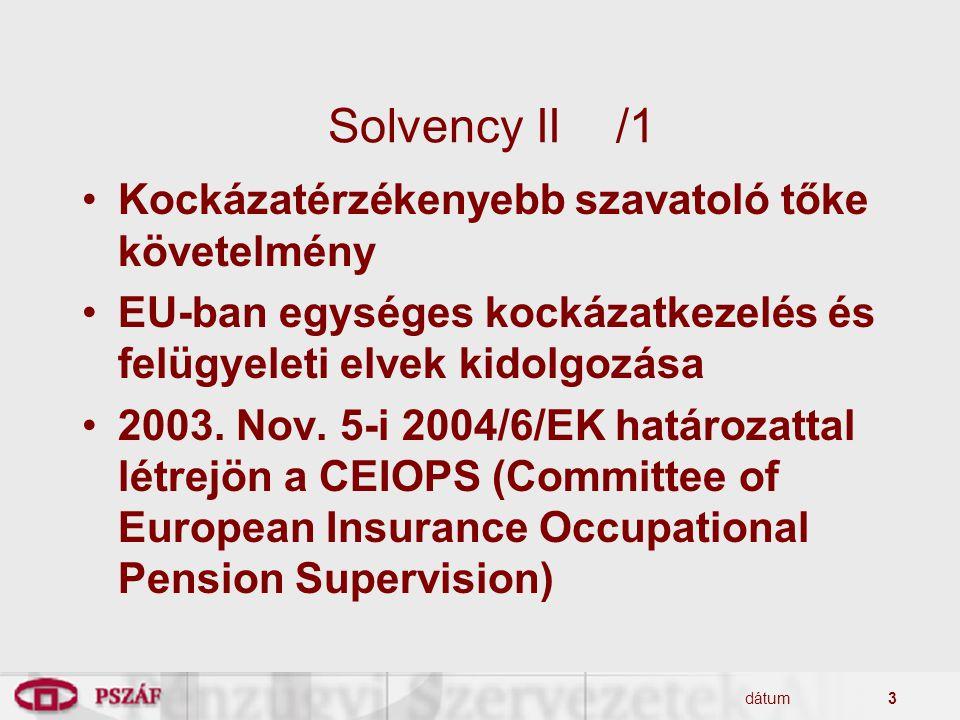 Solvency II /1 Kockázatérzékenyebb szavatoló tőke követelmény
