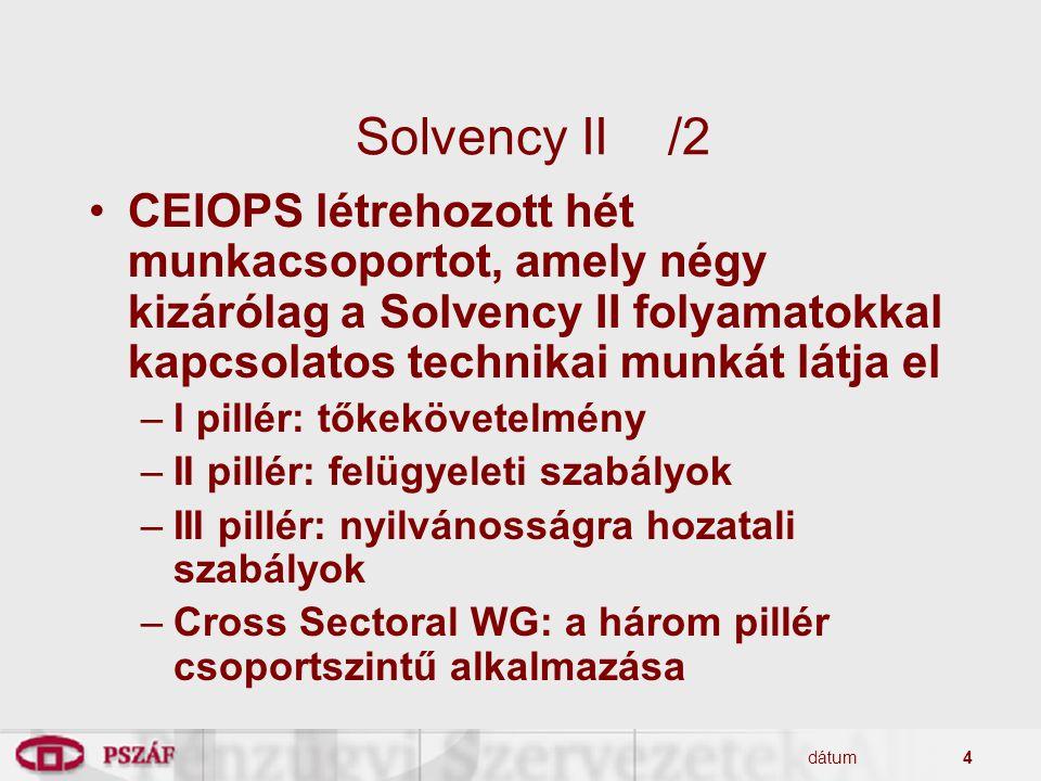 Solvency II /2 CEIOPS létrehozott hét munkacsoportot, amely négy kizárólag a Solvency II folyamatokkal kapcsolatos technikai munkát látja el.
