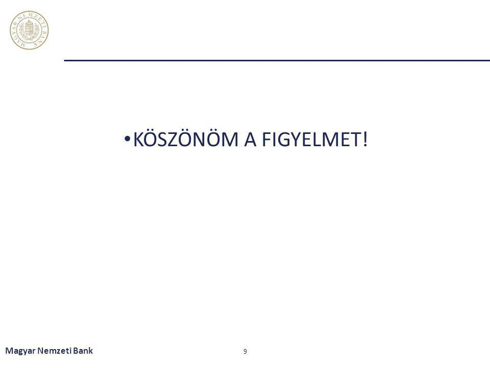 KÖSZÖNÖM A FIGYELMET! Magyar Nemzeti Bank