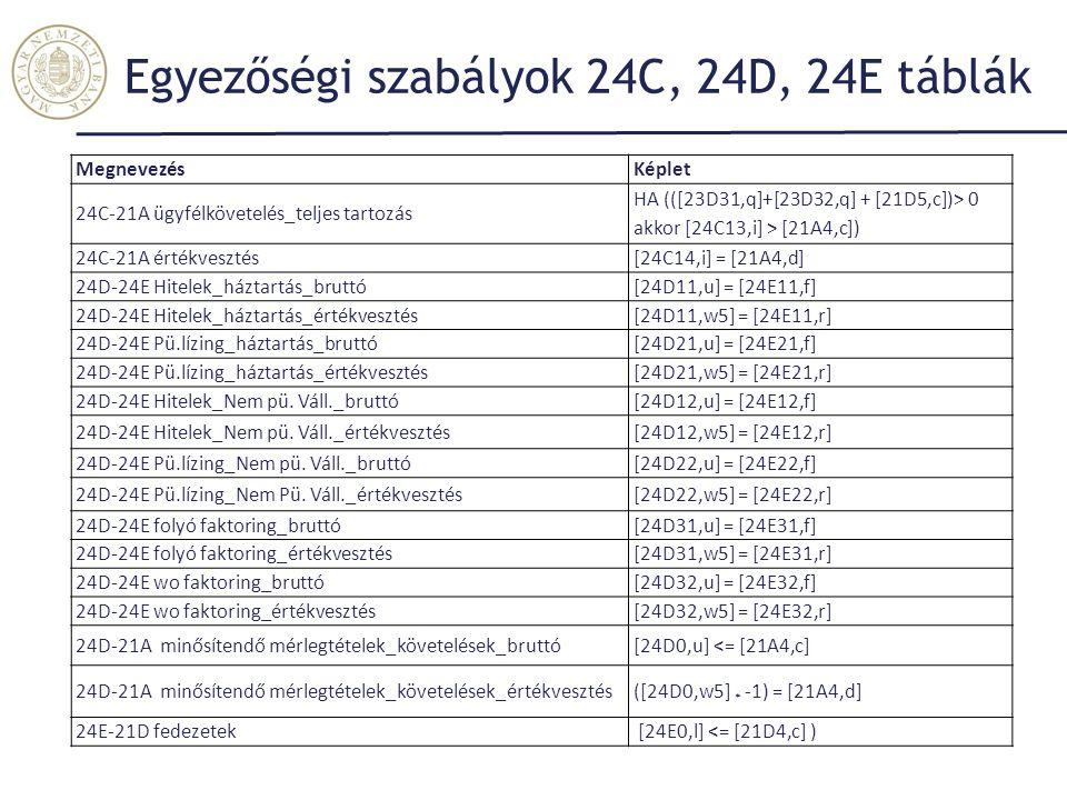 Egyezőségi szabályok 24C, 24D, 24E táblák
