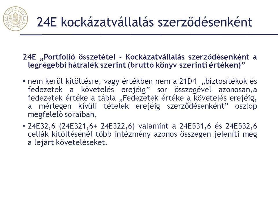 24E kockázatvállalás szerződésenként