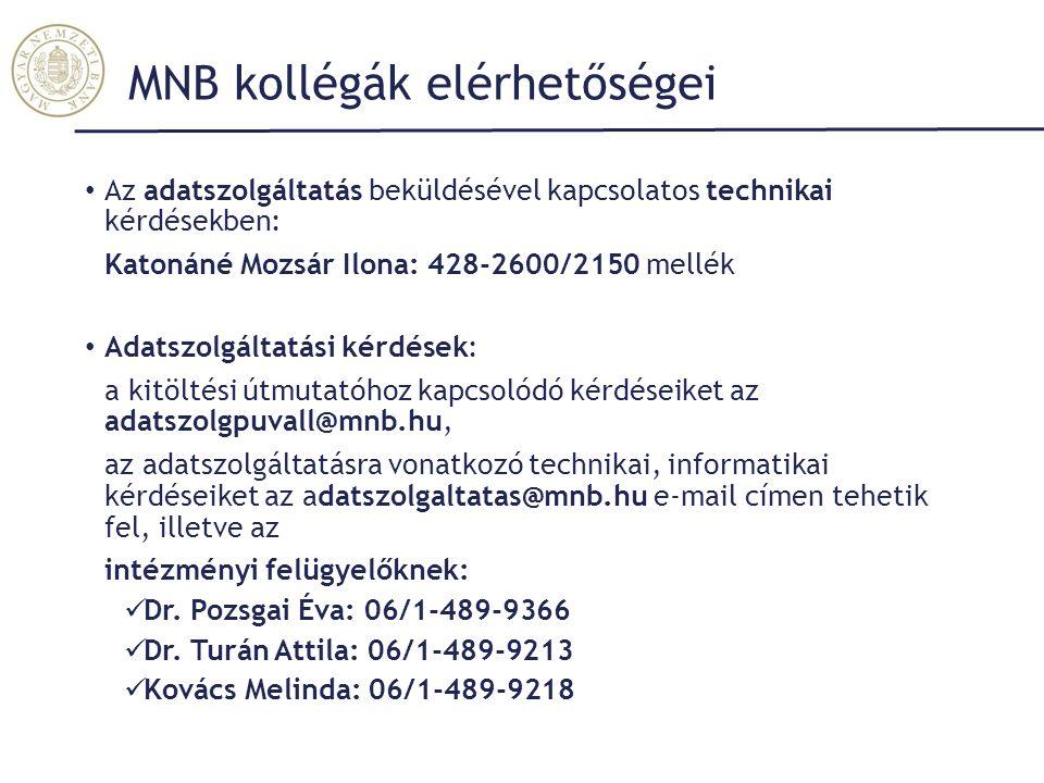 MNB kollégák elérhetőségei