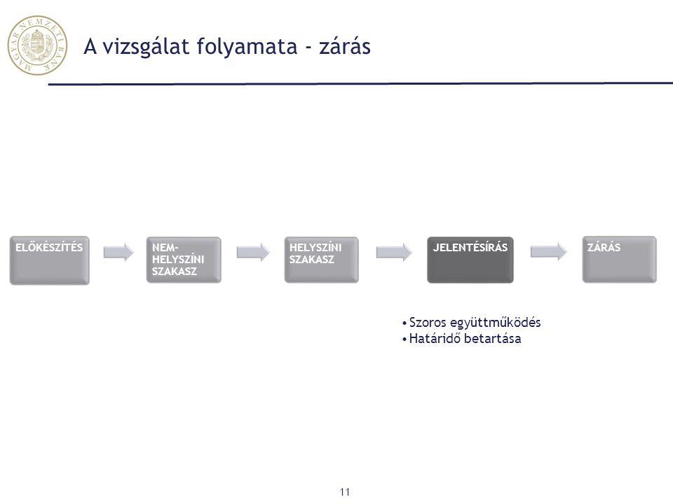 A vizsgálat folyamata - zárás