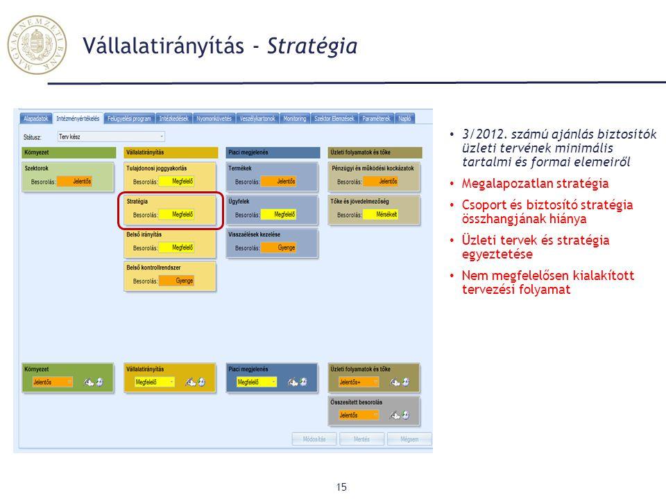 Vállalatirányítás - Stratégia