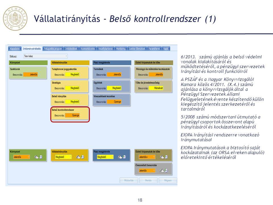 Vállalatirányítás - Belső kontrollrendszer (1)