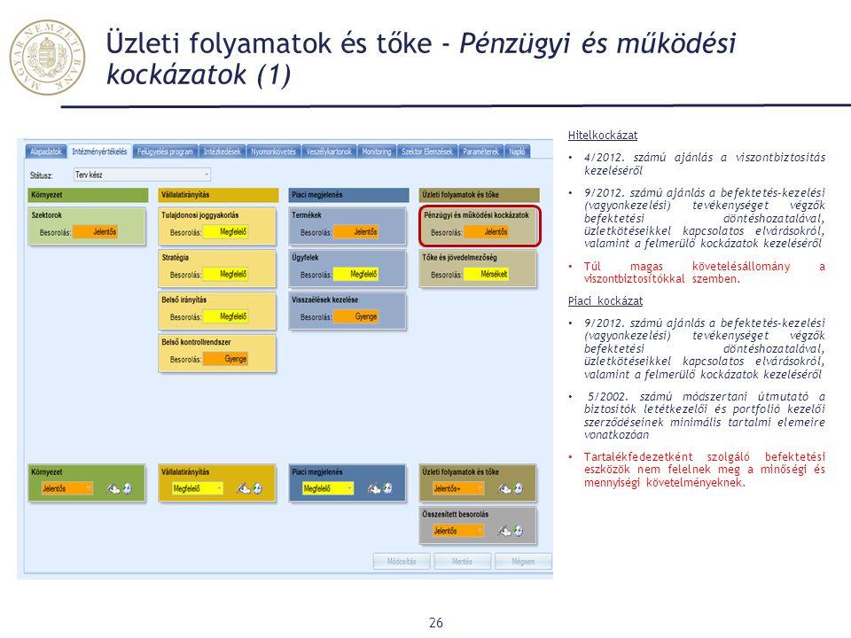 Üzleti folyamatok és tőke - Pénzügyi és működési kockázatok (1)