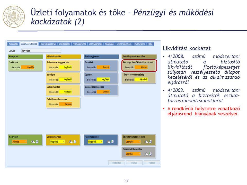 Üzleti folyamatok és tőke - Pénzügyi és működési kockázatok (2)