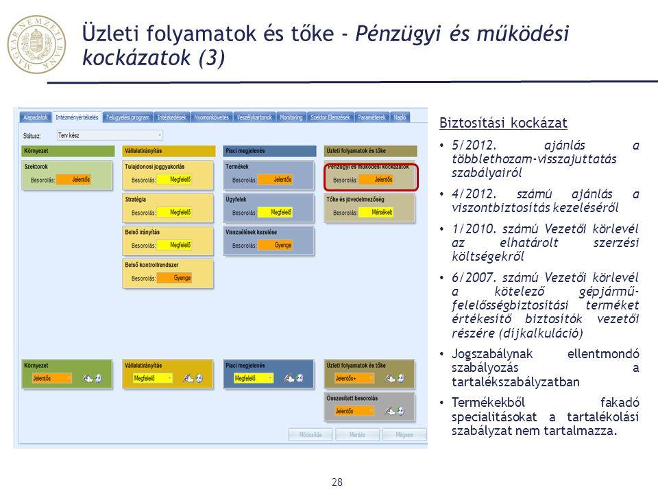 Üzleti folyamatok és tőke - Pénzügyi és működési kockázatok (3)