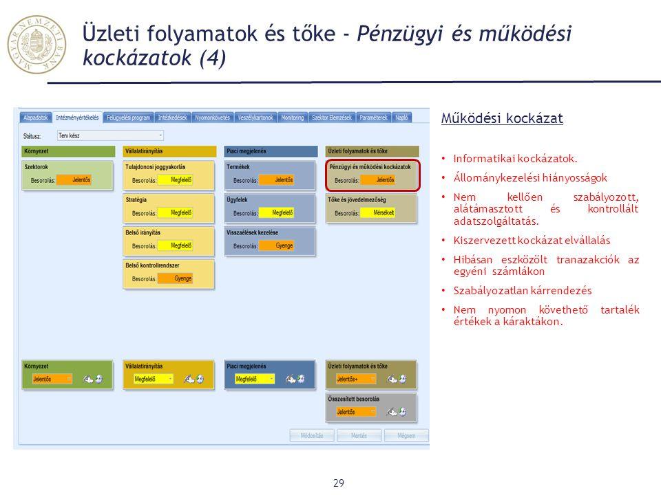 Üzleti folyamatok és tőke - Pénzügyi és működési kockázatok (4)