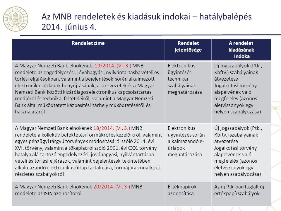 Az MNB rendeletek és kiadásuk indokai – hatálybalépés 2014. június 4.