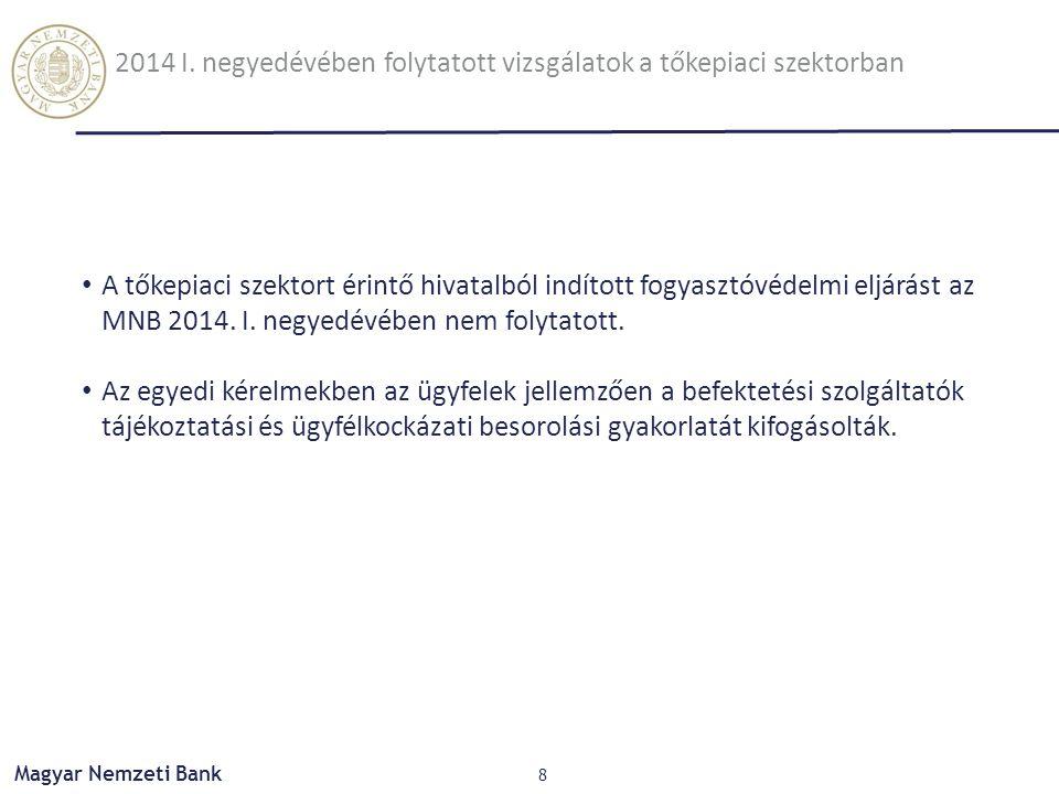 2014 I. negyedévében folytatott vizsgálatok a tőkepiaci szektorban