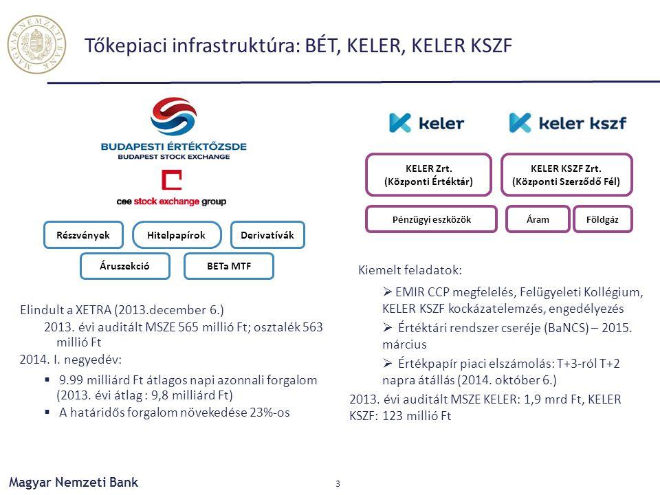Tőkepiaci infrastruktúra: BÉT, KELER, KELER KSZF