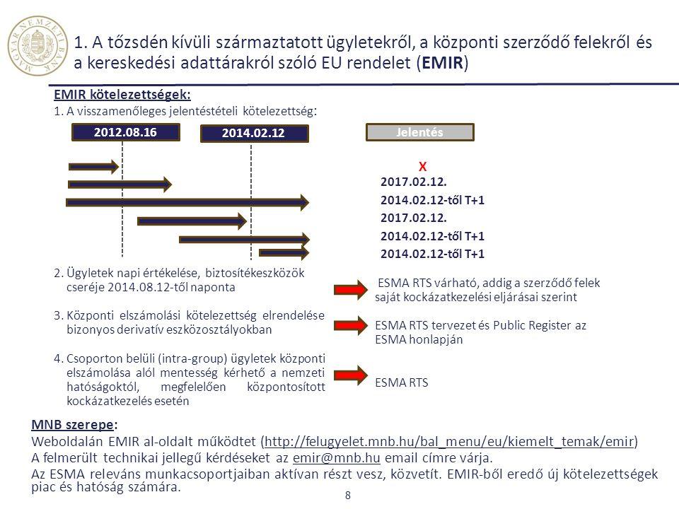 1. A tőzsdén kívüli származtatott ügyletekről, a központi szerződő felekről és a kereskedési adattárakról szóló EU rendelet (EMIR)
