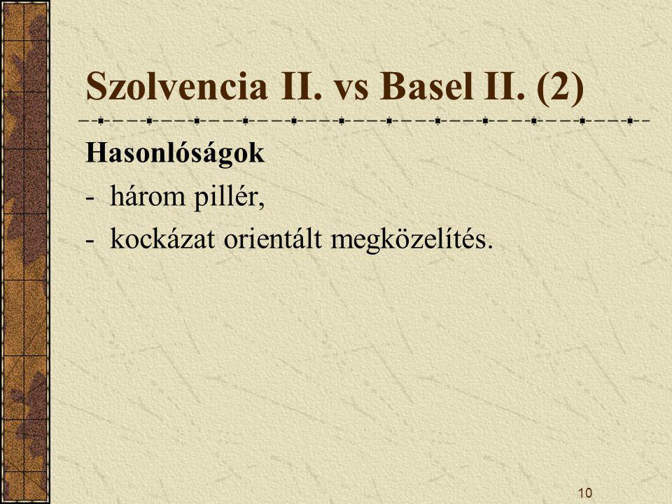 Szolvencia II. vs Basel II. (2)