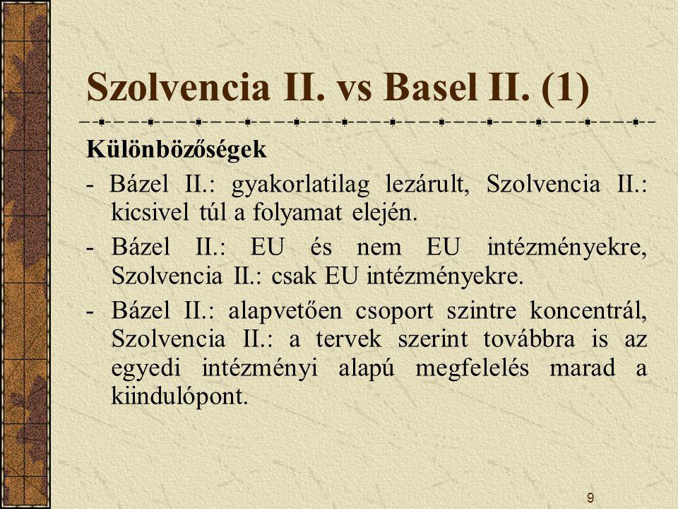 Szolvencia II. vs Basel II. (1)