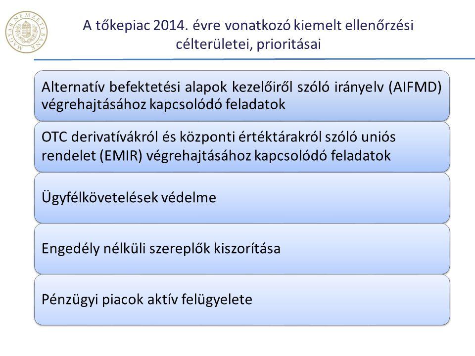 A tőkepiac 2014. évre vonatkozó kiemelt ellenőrzési célterületei, prioritásai