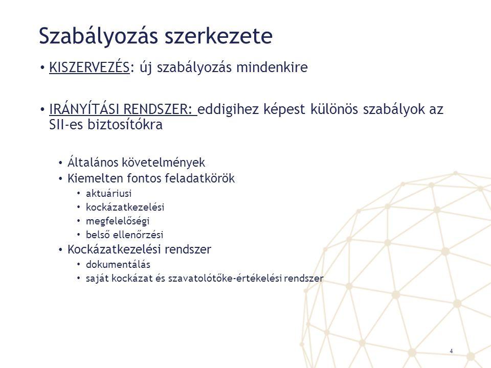 Szabályozás szerkezete
