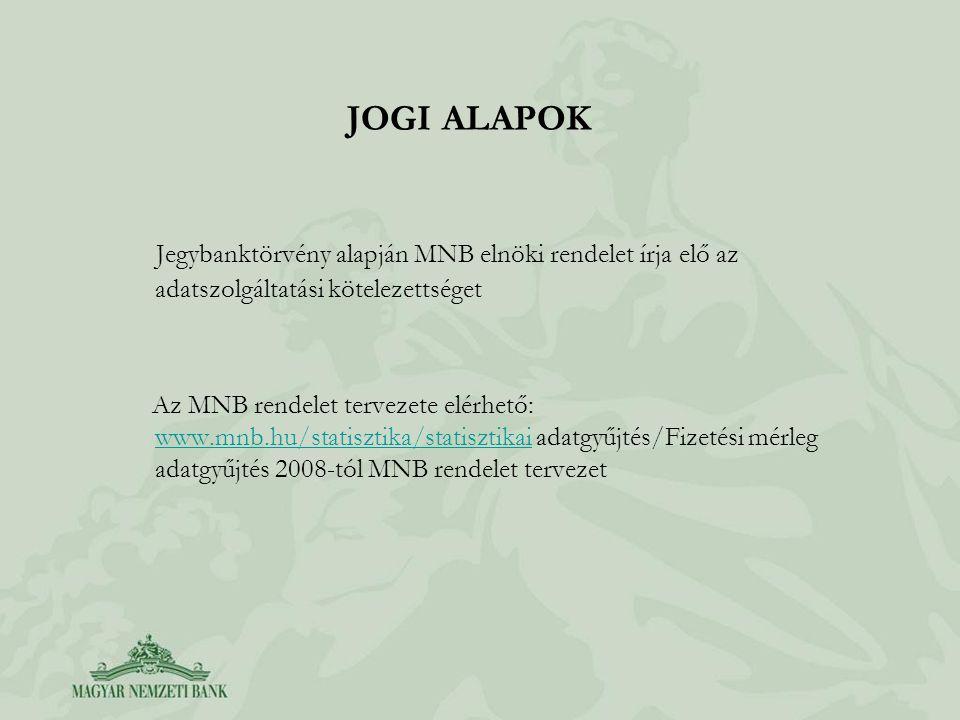 JOGI ALAPOK Jegybanktörvény alapján MNB elnöki rendelet írja elő az adatszolgáltatási kötelezettséget.