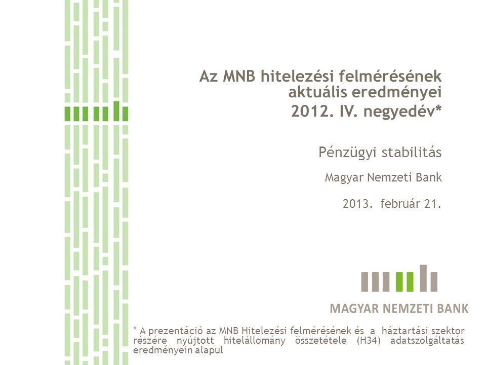 Az MNB hitelezési felmérésének aktuális eredményei 2012. IV. negyedév*