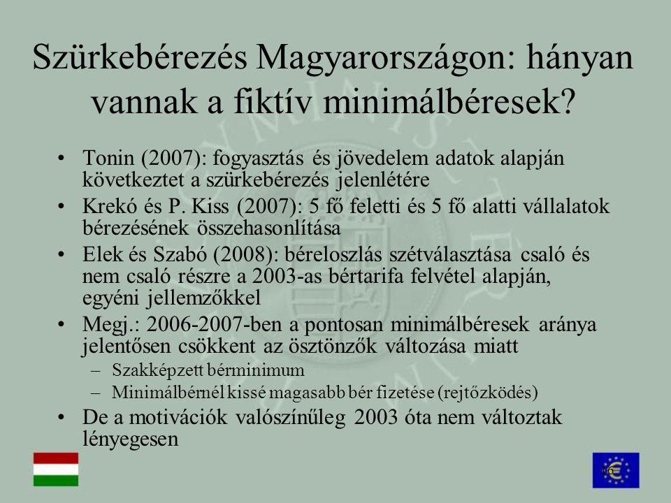 Szürkebérezés Magyarországon: hányan vannak a fiktív minimálbéresek