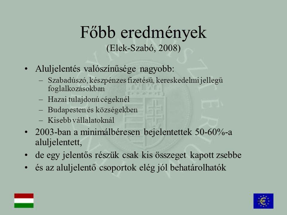Főbb eredmények (Elek-Szabó, 2008)