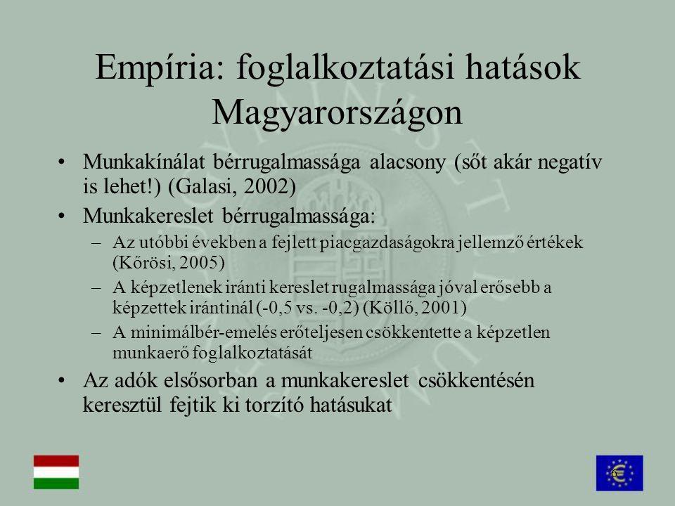 Empíria: foglalkoztatási hatások Magyarországon