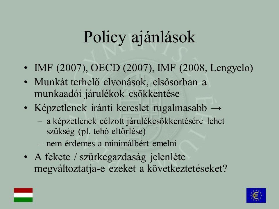 Policy ajánlások IMF (2007), OECD (2007), IMF (2008, Lengyelo)