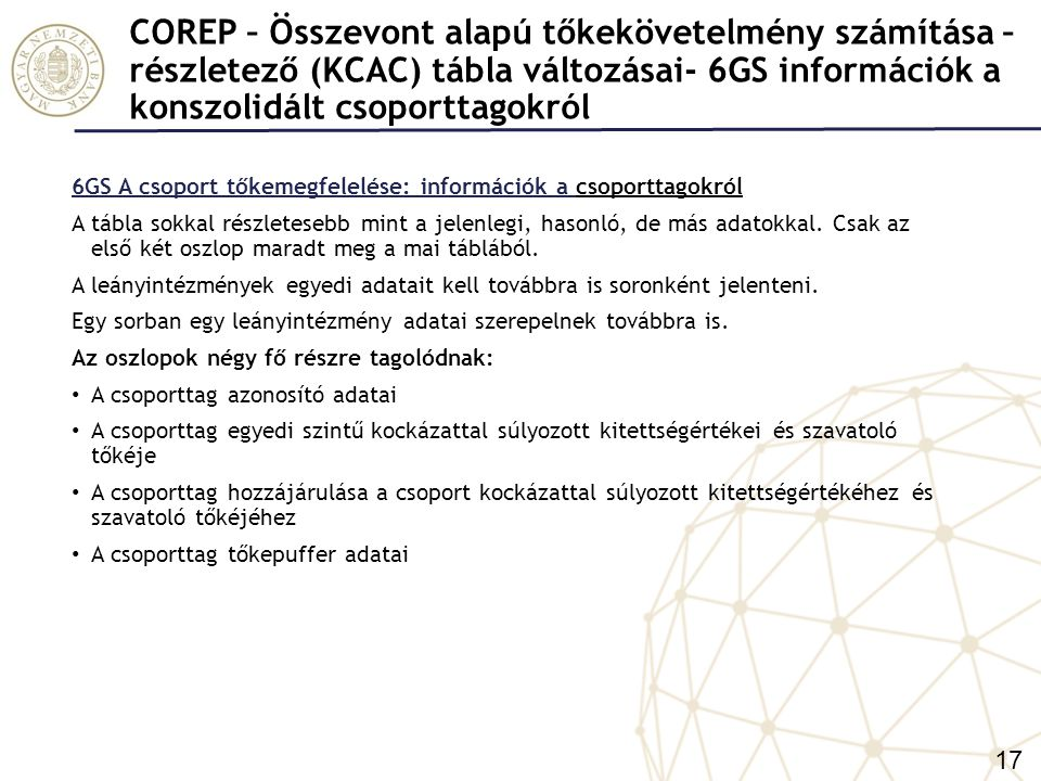 COREP – Összevont alapú tőkekövetelmény számítása – részletező (KCAC) tábla változásai- 6GS információk a konszolidált csoporttagokról
