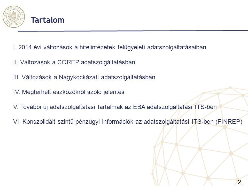 Tartalom I. 2014.évi változások a hitelintézetek felügyeleti adatszolgáltatásaiban. II. Változások a COREP adatszolgáltatásban.