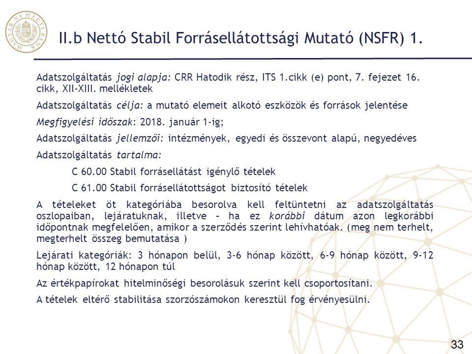 II.b Nettó Stabil Forrásellátottsági Mutató (NSFR) 1.