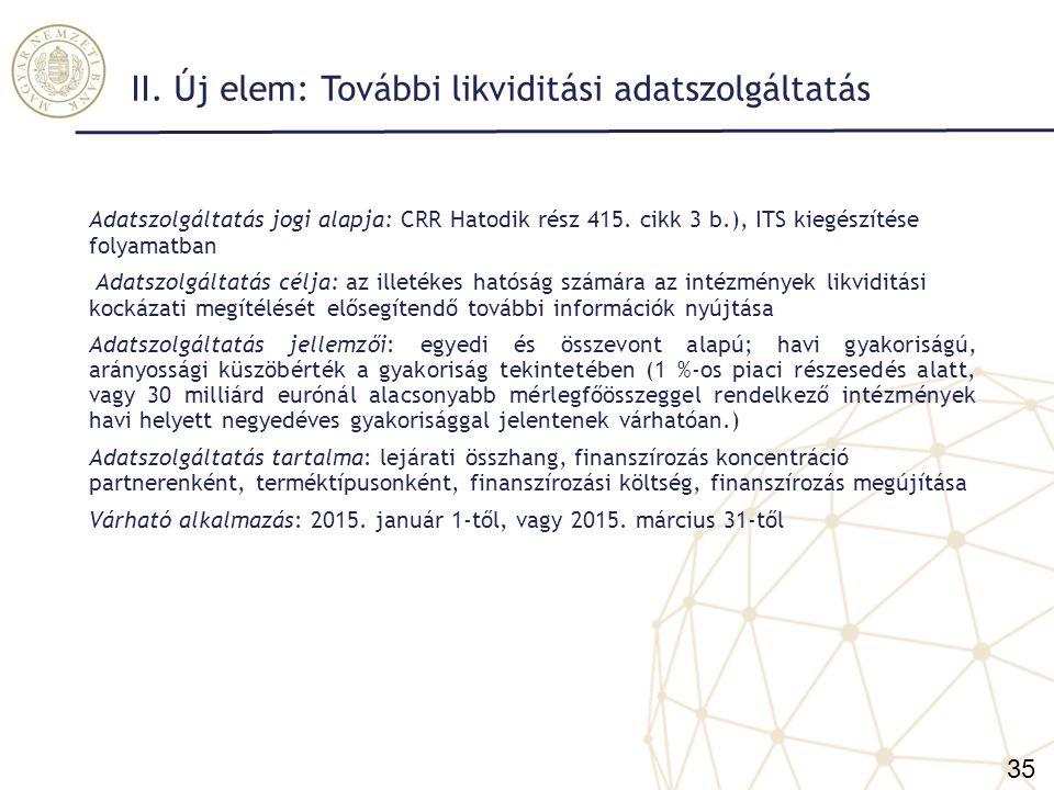 II. Új elem: További likviditási adatszolgáltatás