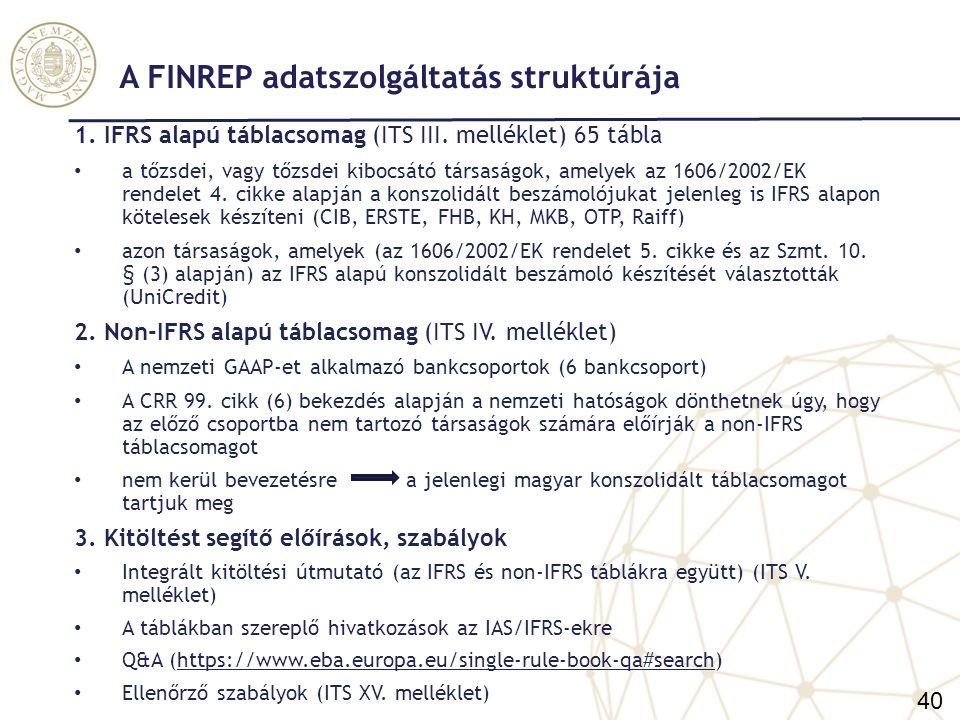 A FINREP adatszolgáltatás struktúrája