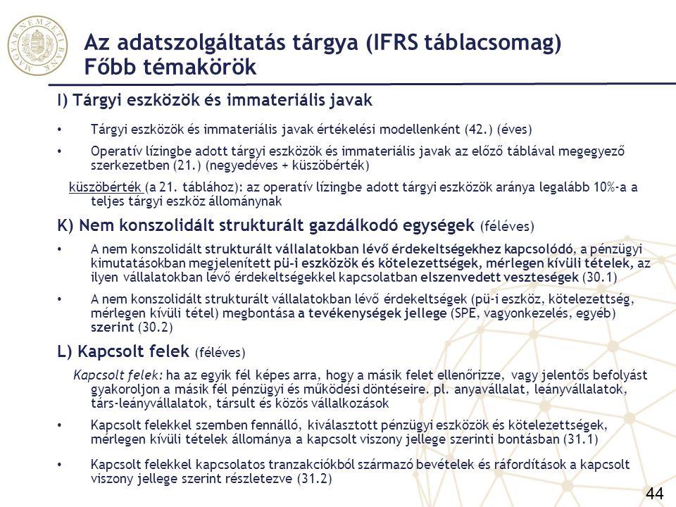 Az adatszolgáltatás tárgya (IFRS táblacsomag) Főbb témakörök