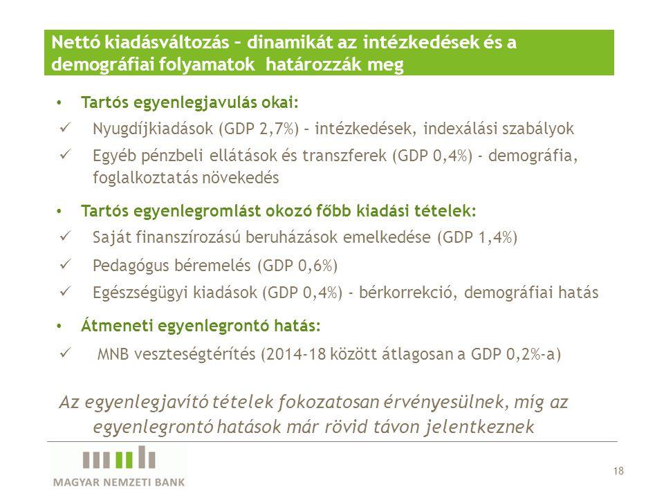 Nettó kiadásváltozás – dinamikát az intézkedések és a demográfiai folyamatok határozzák meg