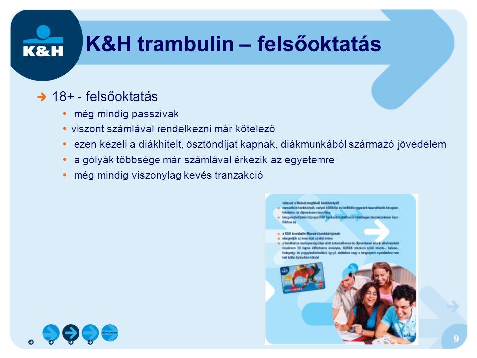 K&H trambulin – felsőoktatás