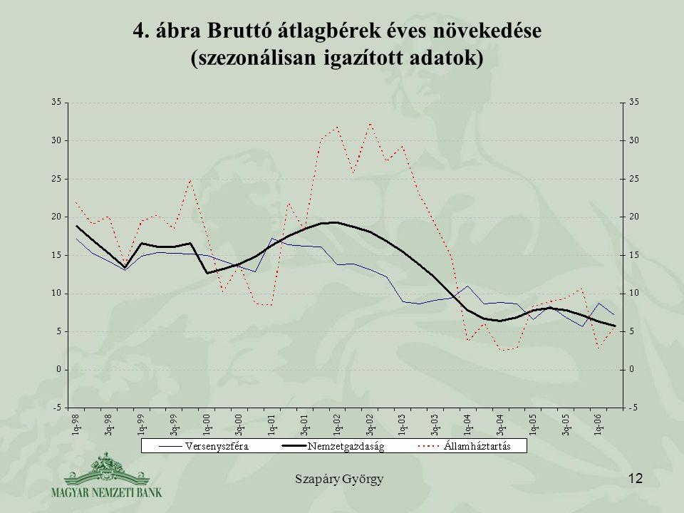 4. ábra Bruttó átlagbérek éves növekedése (szezonálisan igazított adatok)