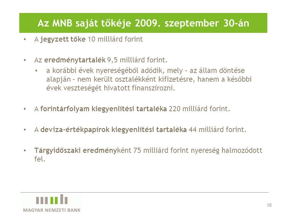 Az MNB saját tőkéje 2009. szeptember 30-án